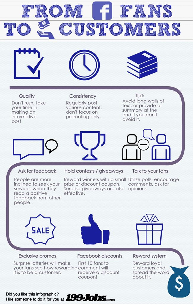 Fans-to-Customers-infographic copy