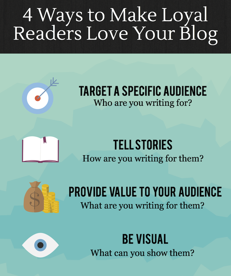 loyal-readers-infographicv2