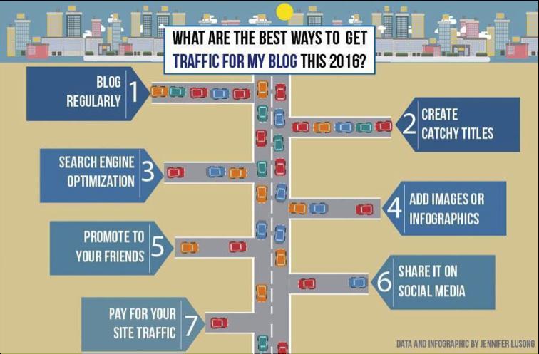 blog-traffic-1
