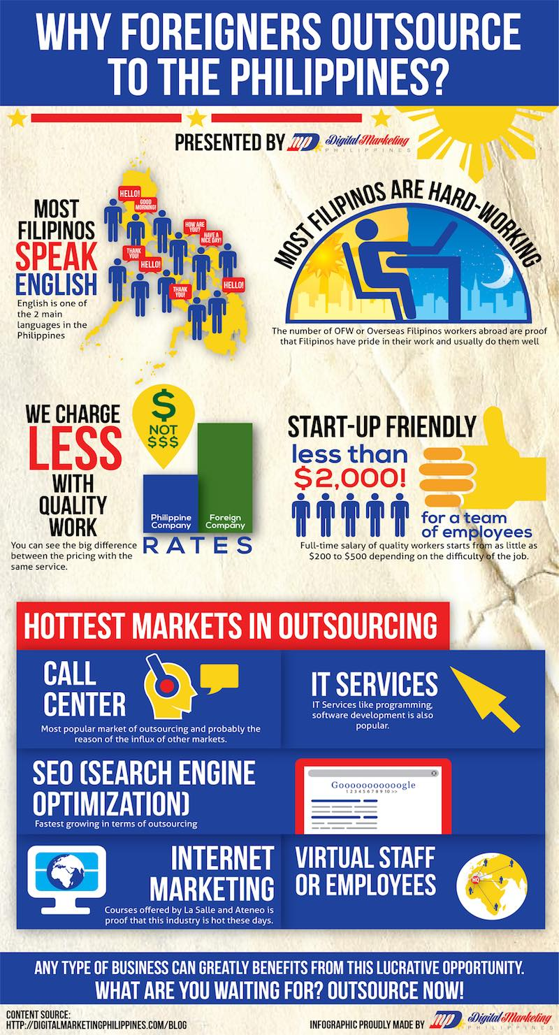 Why Foreigners Outsource to the Philippines? (Infographic) - An Infographic from Digital Marketing Philippines
